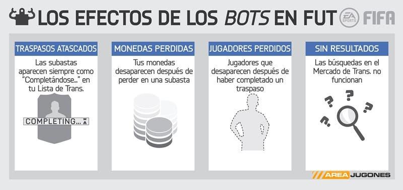 Botting_ES