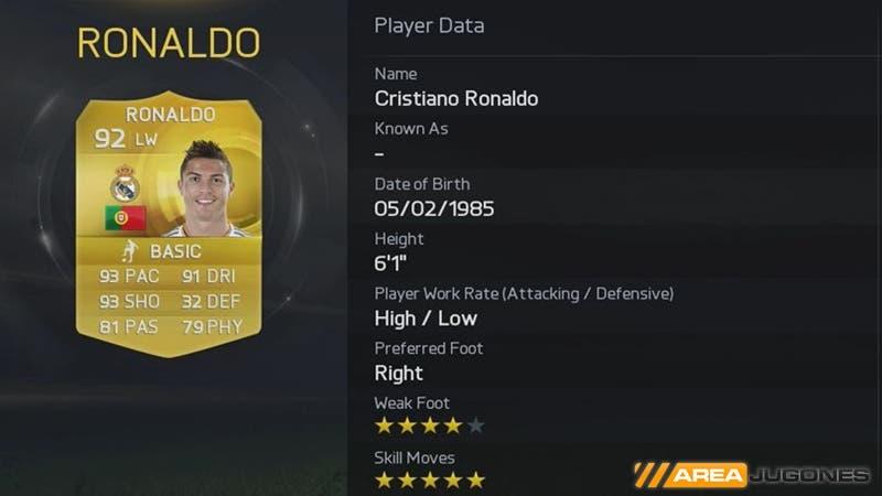 fifa-15-player-ratings-2-ronaldo