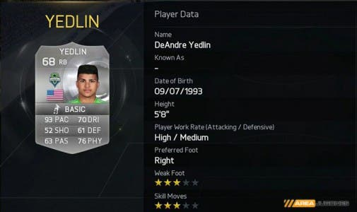 FIFA 15 fastest players