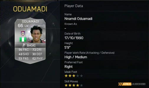 FIFA 15 fastest players10