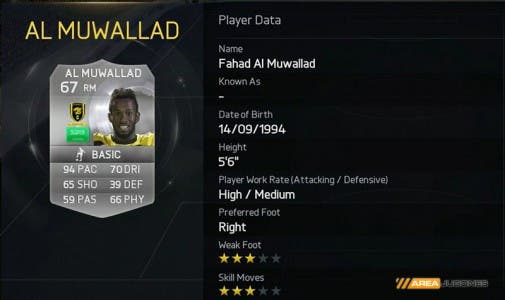 FIFA 15 fastest players13
