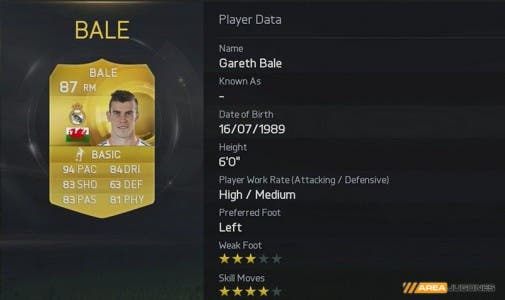 FIFA 15 fastest players15