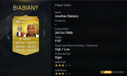 FIFA 15 fastest players18