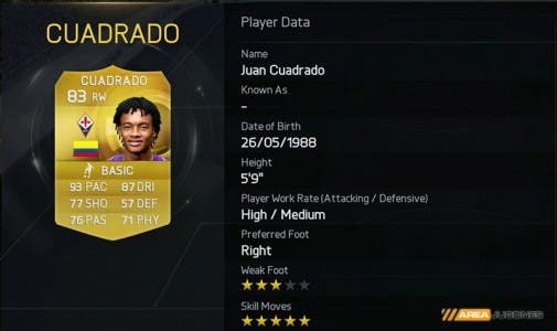 FIFA 15 fastest players5