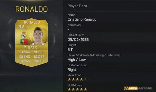 FIFA 15 fastest players7