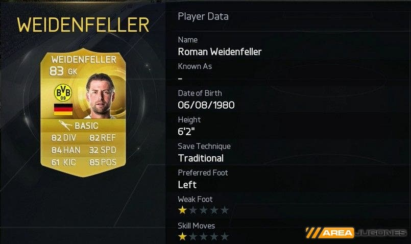 fifa-player-ratings-keeper10