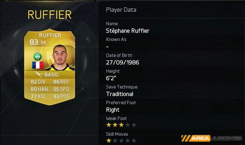 fifa-player-ratings-keeper13
