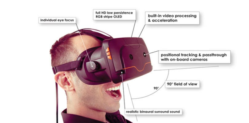 Totem, las nuevas gafas de realidad virtual