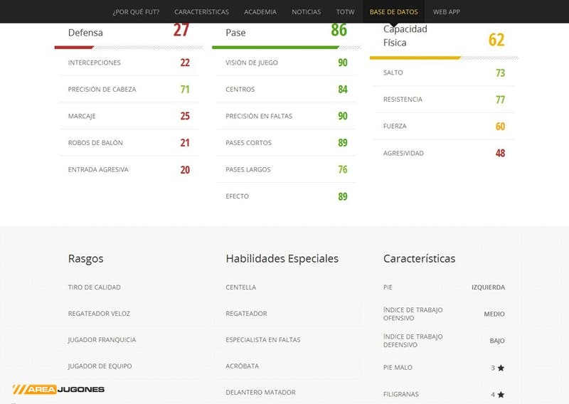 Base datos FUT FIFA 15