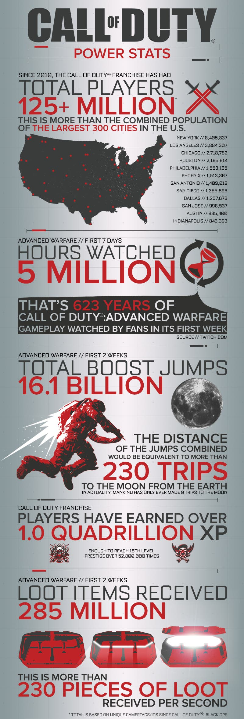 7135_d20141105-004_CoD_2014_Infographic_Final