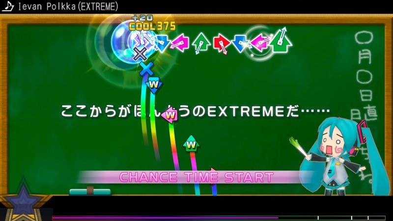 Project Diva analisis 4