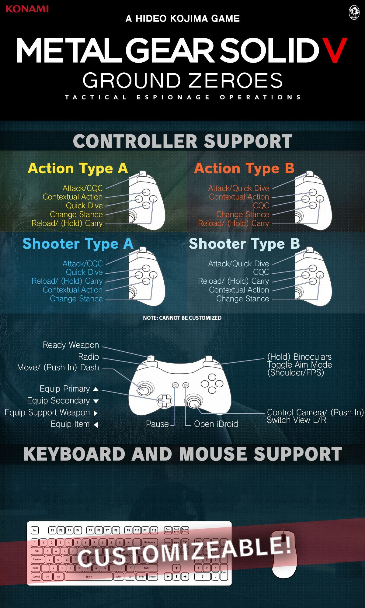 control-metal-gear-solid-ground-zeroes-pc