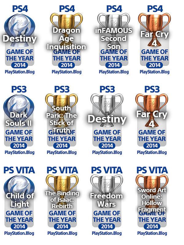 PlayStation awats