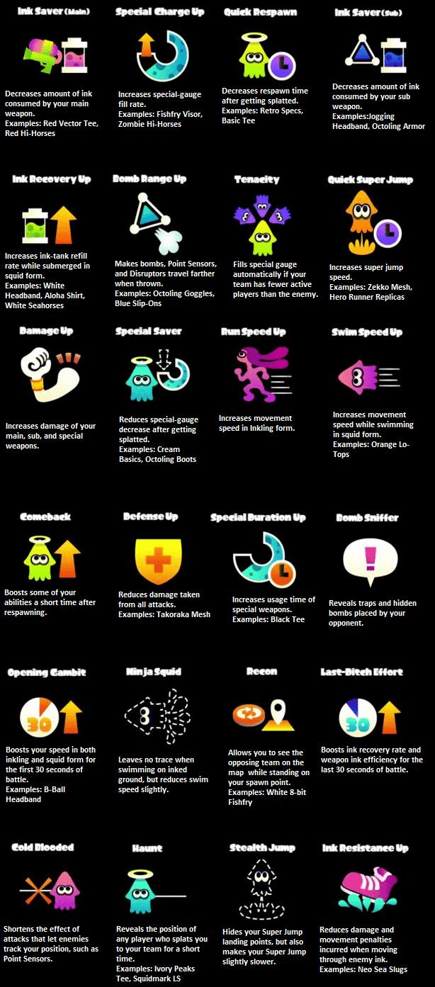 splatoon-habilidades.png