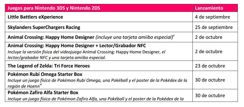 Nintendo5