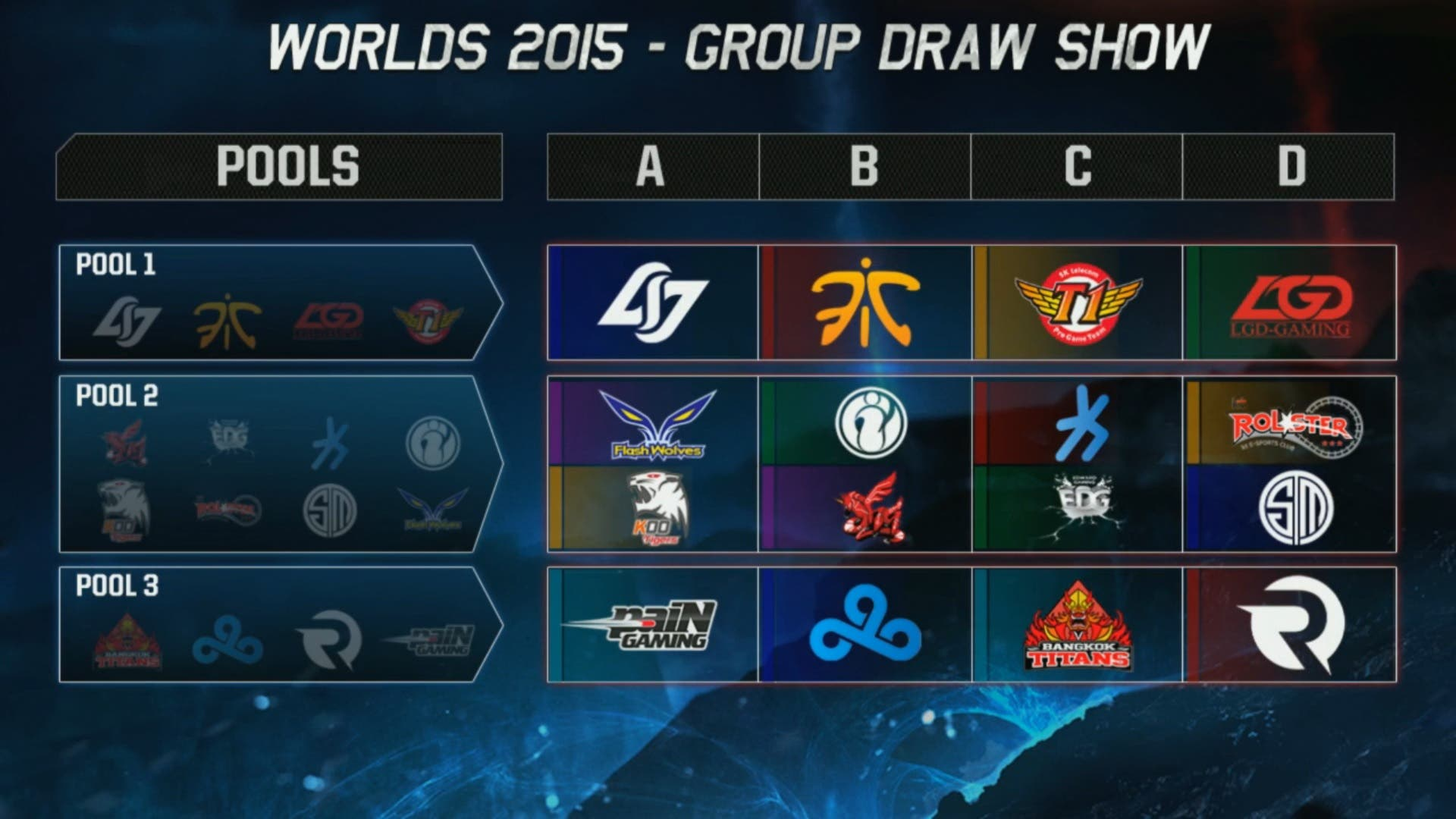 league-of-legends-worlds-2015-group-draw