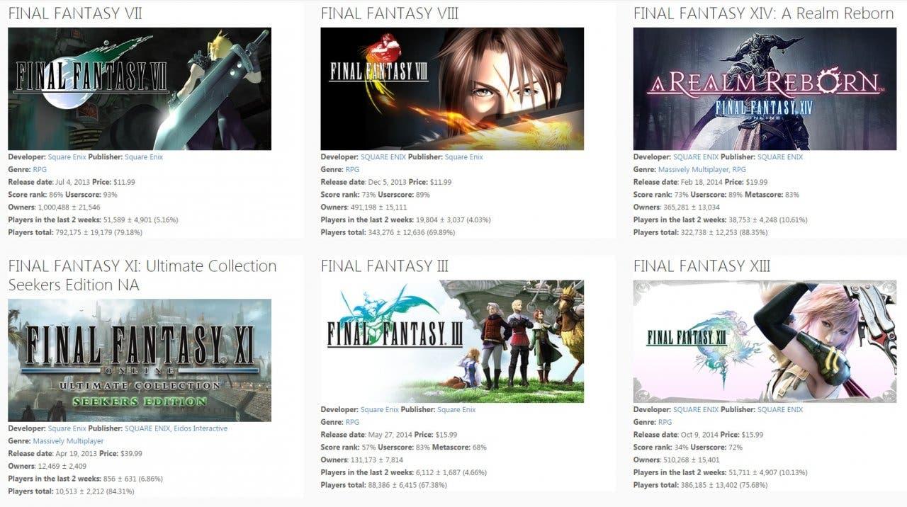 ventas-final-fantasy-pc-1