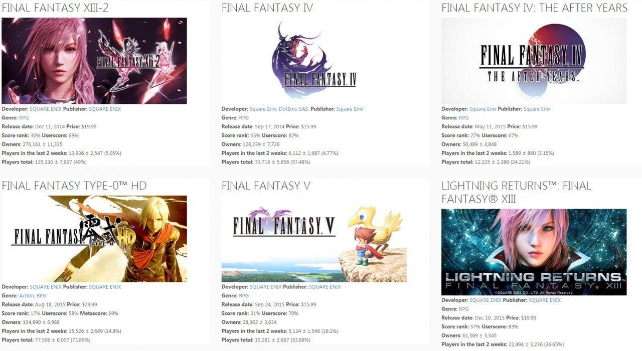 ventas-final-fantasy-pc-2