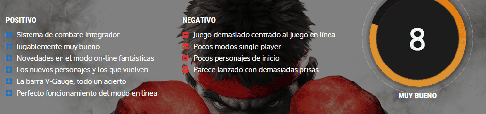 Street Fighter V juego mes