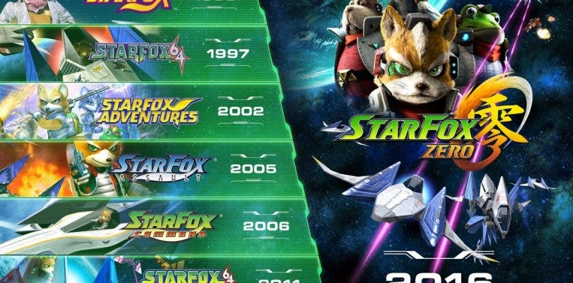 Tráiler de la historia de Star Fox hasta Star Fox Zero