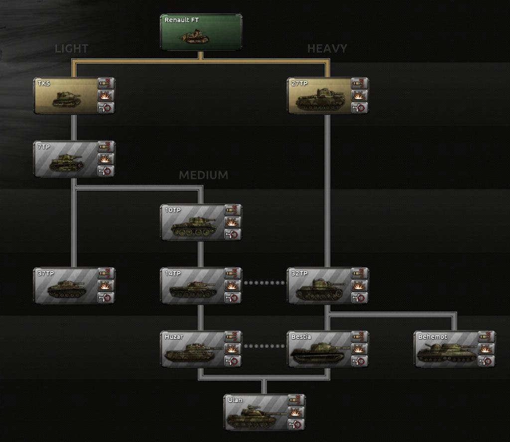 tanques polacos hearts of iron