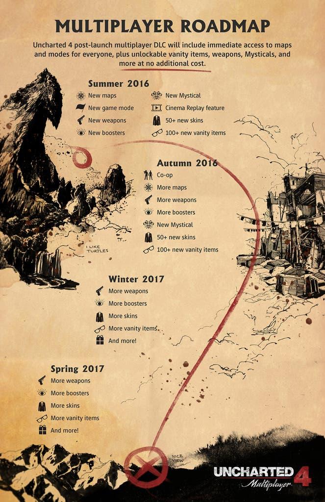 Uncharted-4-calendario