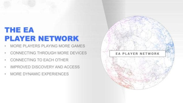 ea-player-network