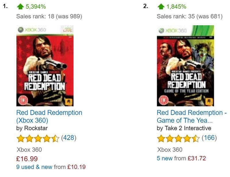 red dead ventas amazon uk