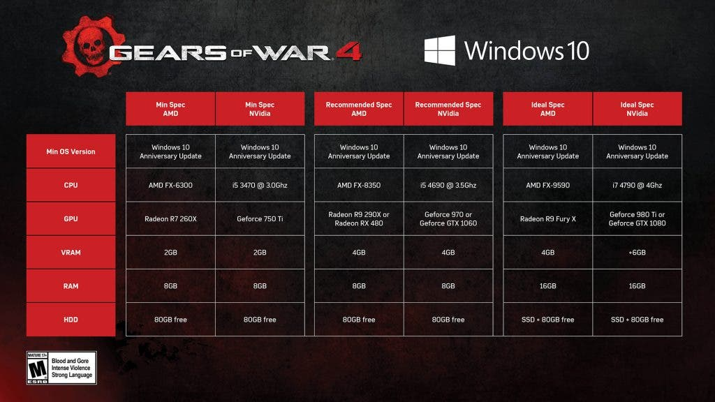 gears of war 4 requisitos