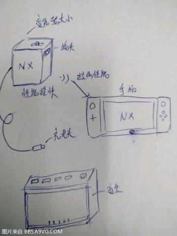 nx-sketch