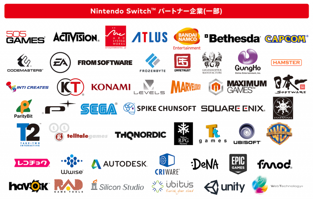 nintendo-switch-third-parties