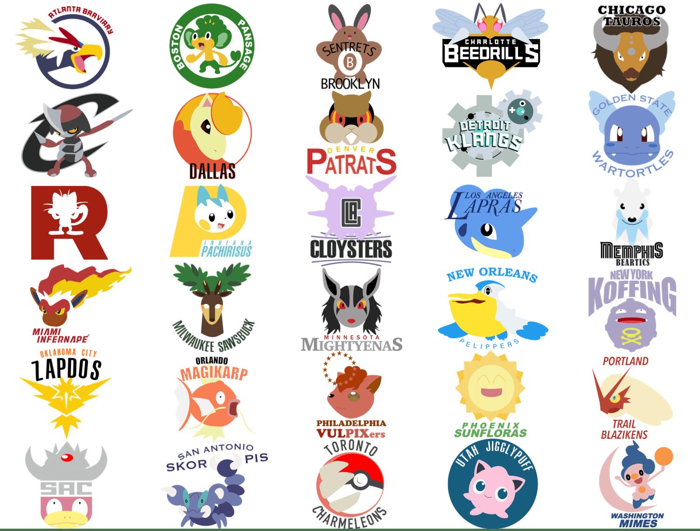 Pokémon NBA Logos