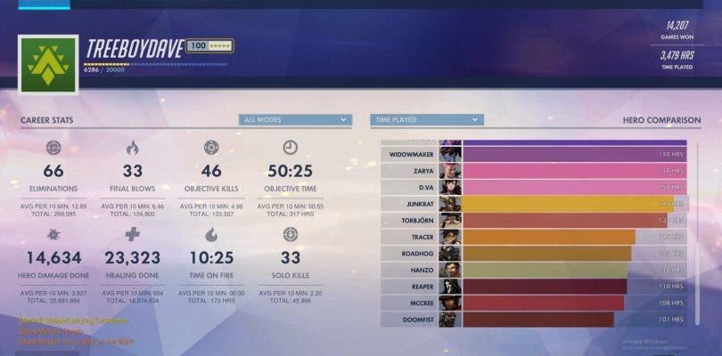 Un jugador consigue alcanzar el nivel 4000 en Overwatch