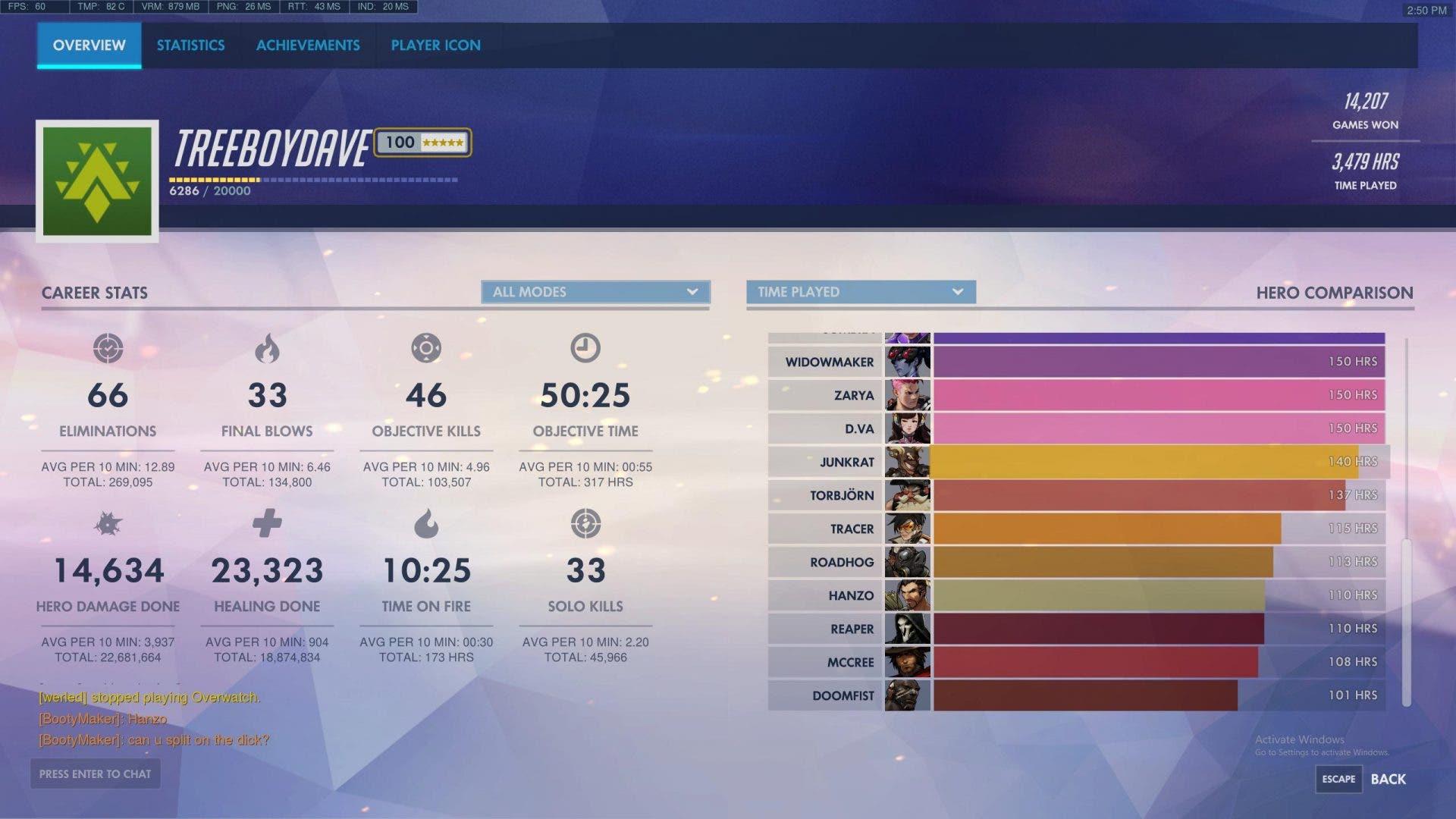Imagen de Un jugador consigue alcanzar el nivel 4000 en Overwatch