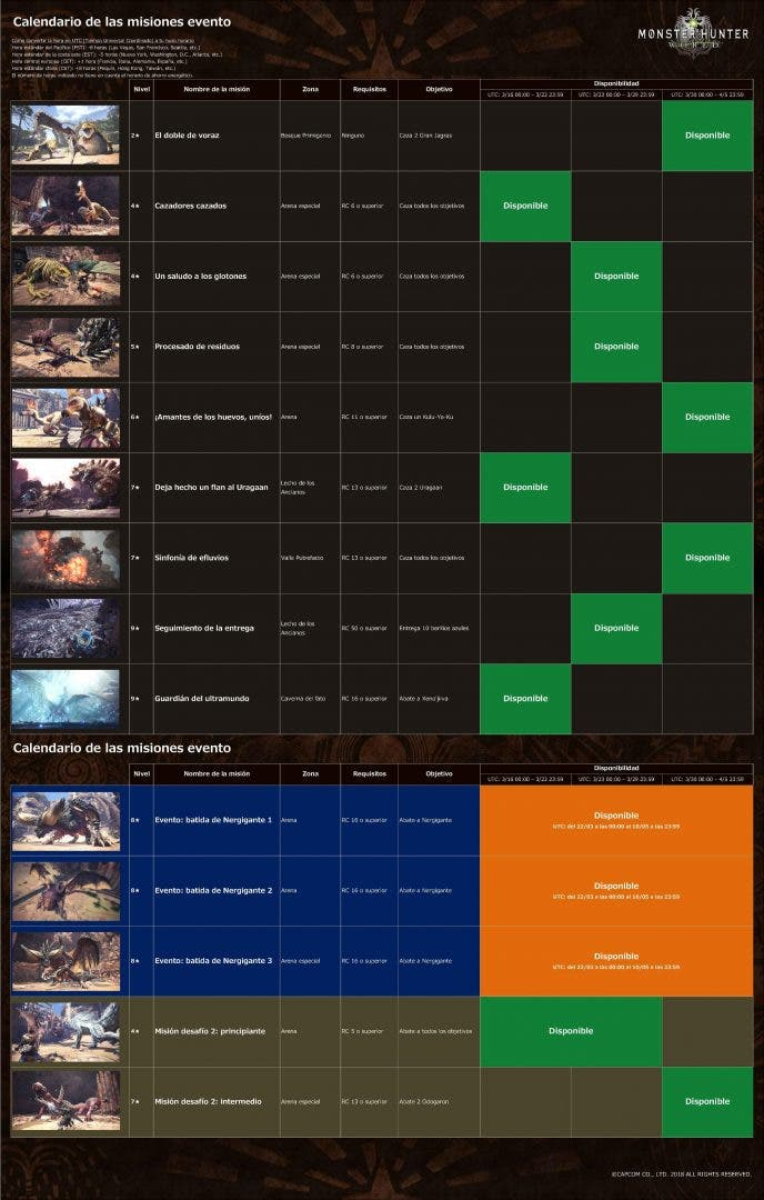monster hunter: world eventos