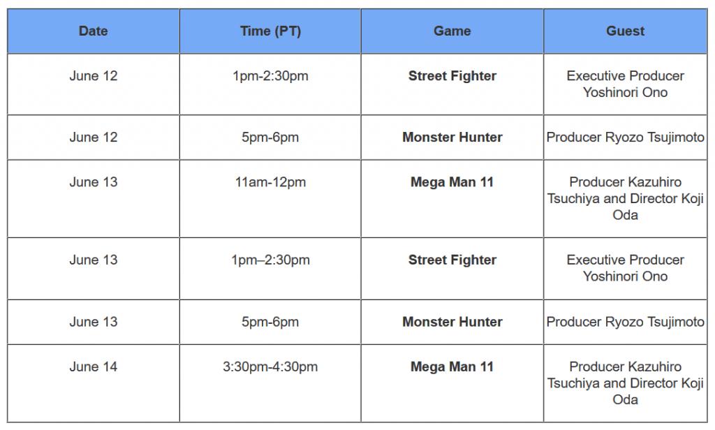 Imagen de Capcom desvela los títulos que llevará al próximo E3 2018