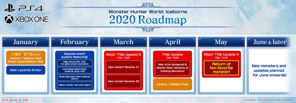 monster hunter world hoja de ruta