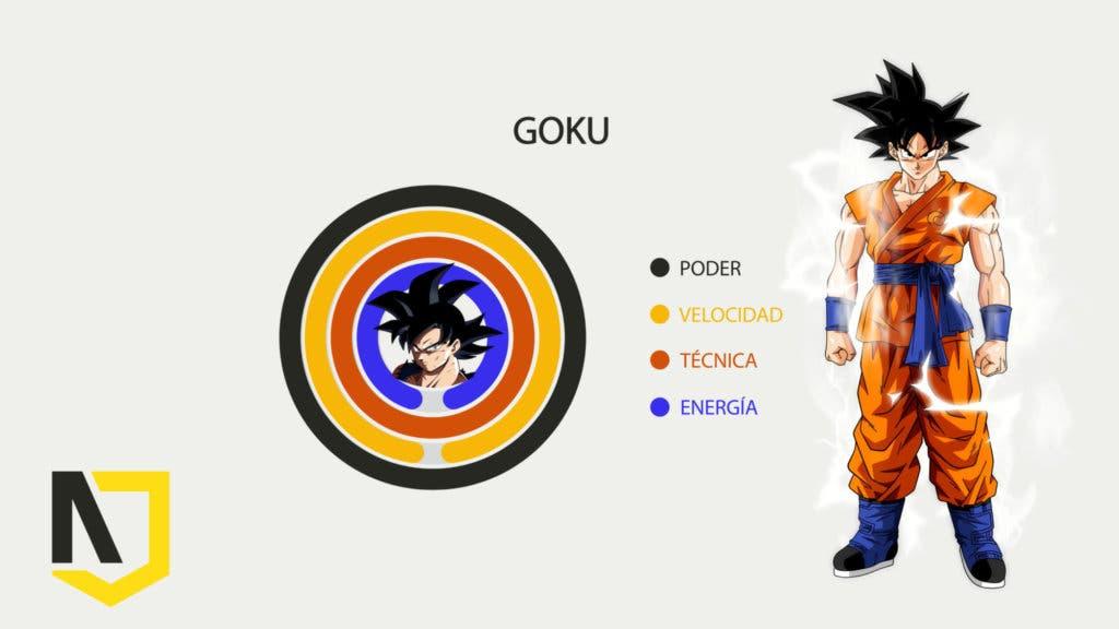 Imagen de Dragon Ball Super: El poder de Moro y el resto de personajes a examen
