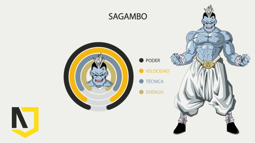 Sagambo