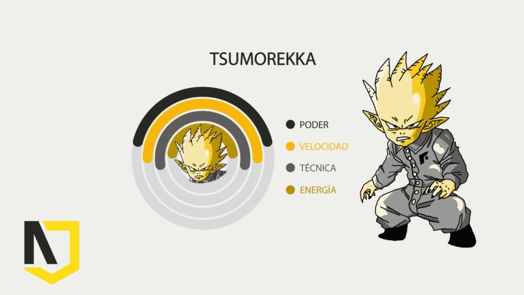 Tsumorekka