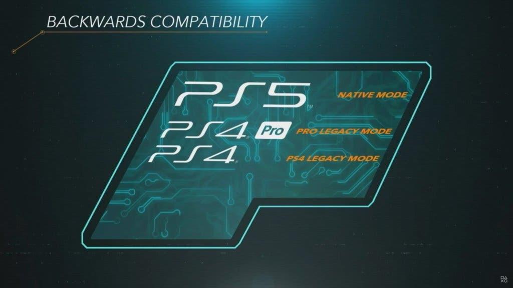Retrocompatibilidad PS5
