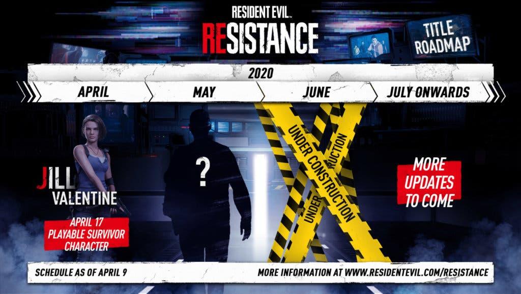 resistance hoja ruta