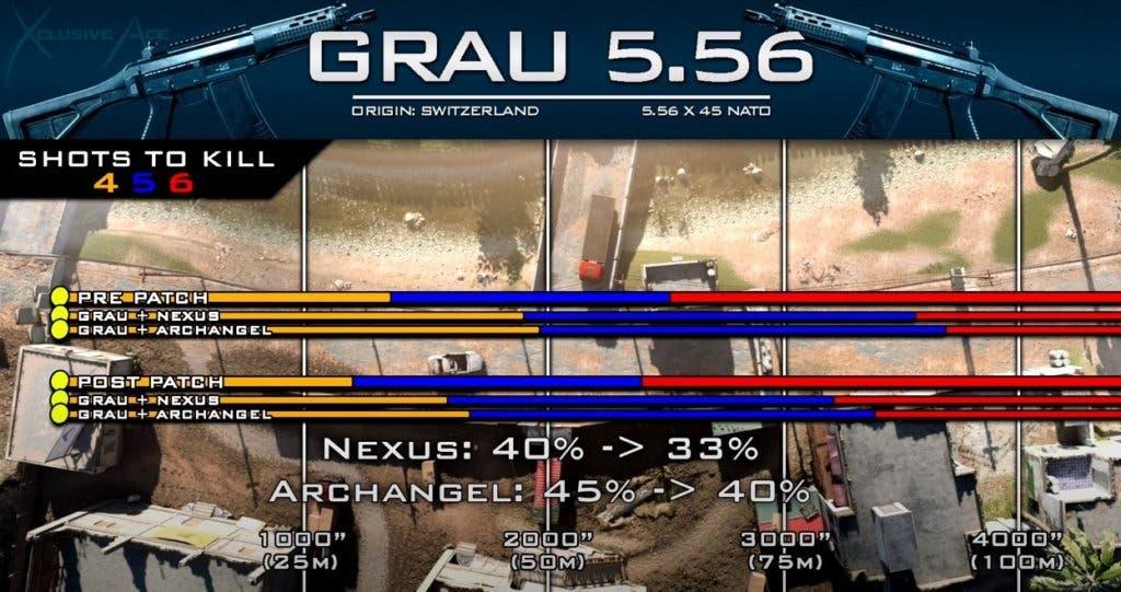 Grau 5.56 Warzone 1