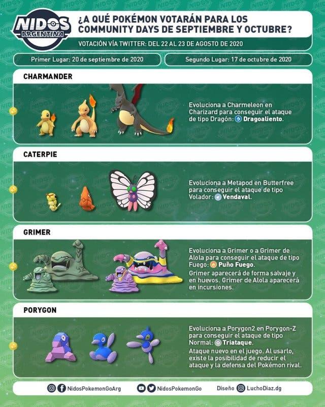 Pokémon GO Día de la Comunidad encuesta info
