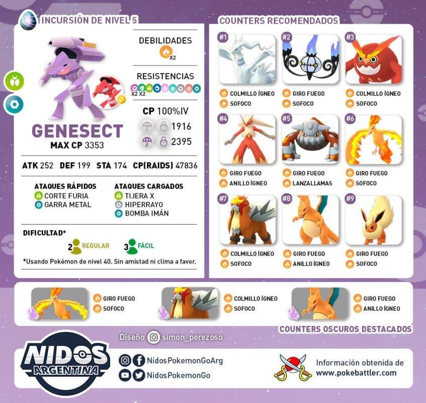 Pokémon GO Incursiones Genesect info