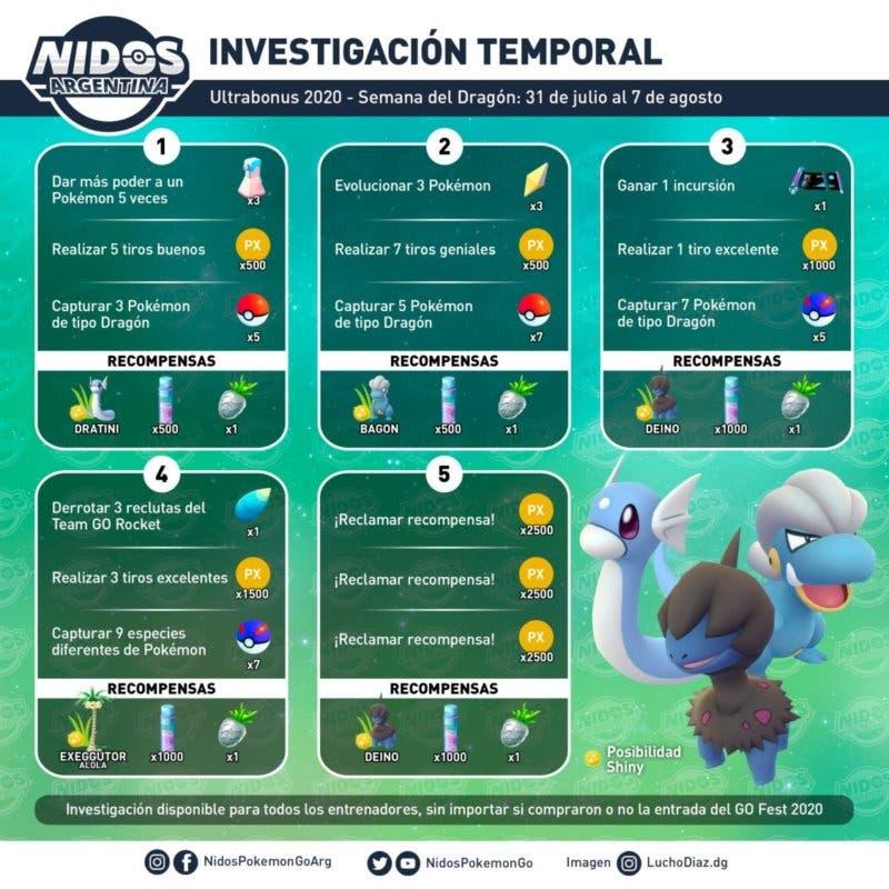 Pokémon GO investigación temporal Semana Dragón