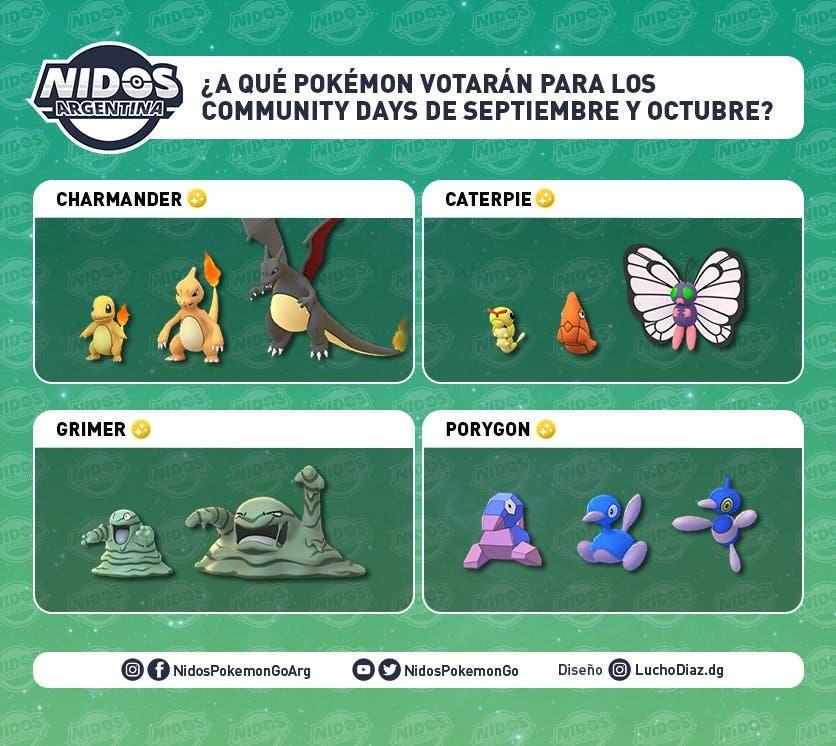Pokémon Go votación Día de la Comunidad info shiny