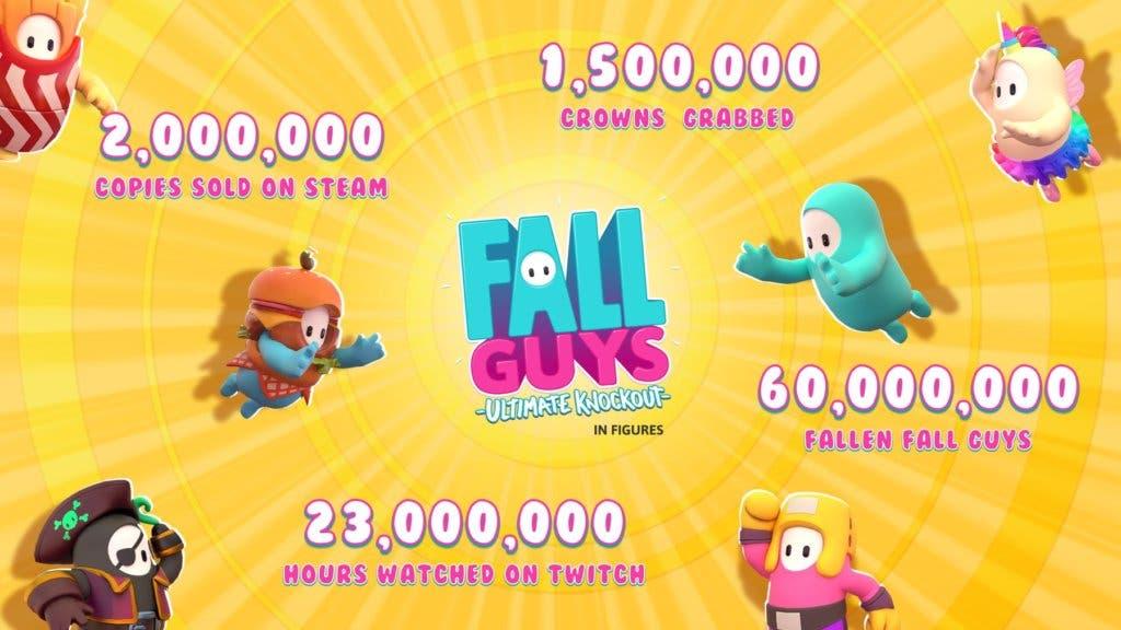 Las cifras del éxito de Fall Guys: ventas, horas vistas en Twitch y más