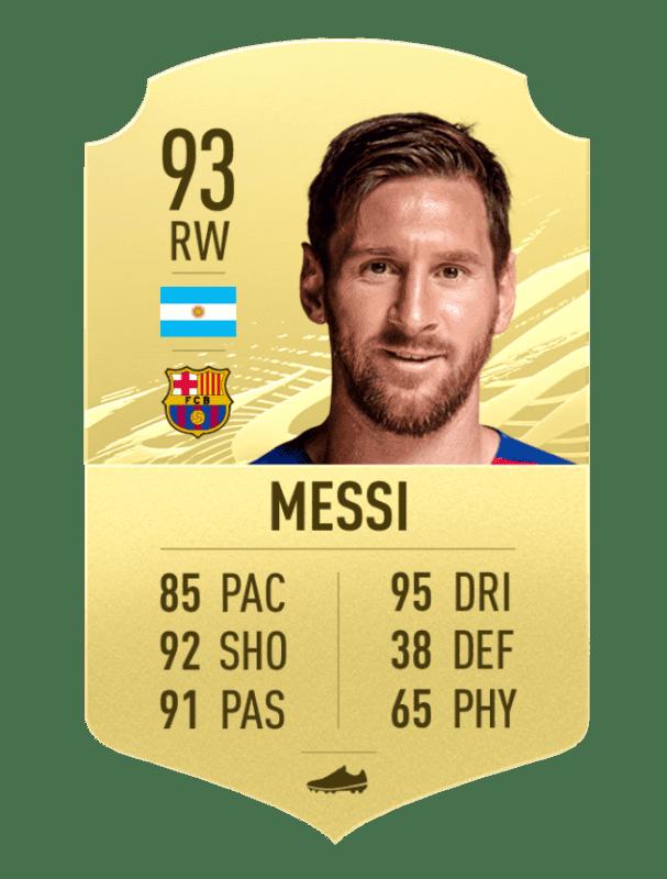 Carta de Messi en FIFA 21 Ultimate Team