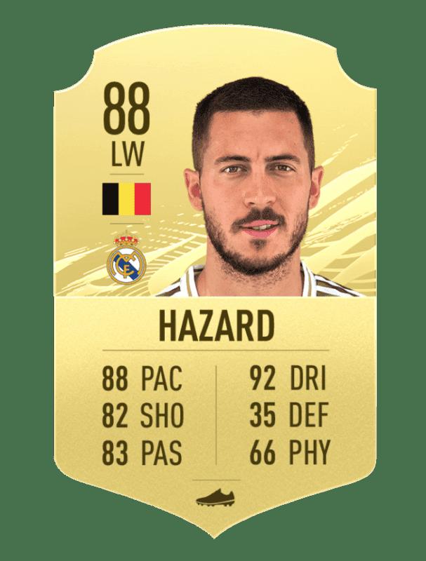 Carta de Hazard en FIFA 21 Ultimate Team